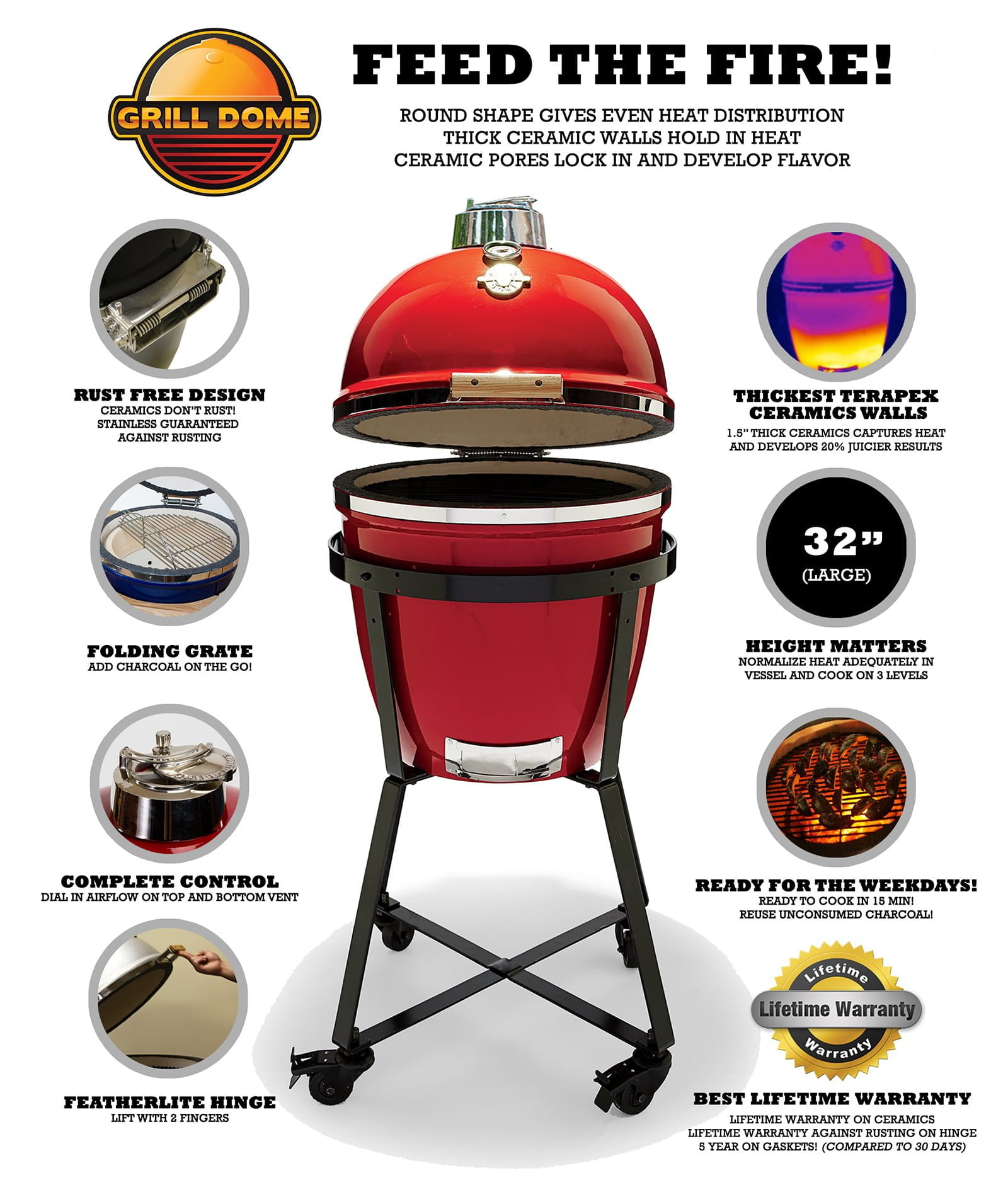 Grill Dome Info graphic